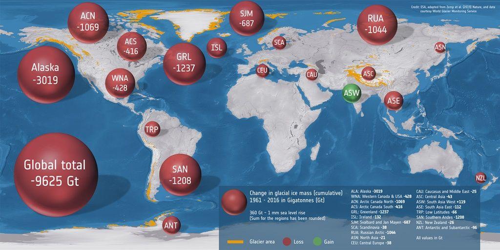 fonte-glaciers-monde-1961-2016