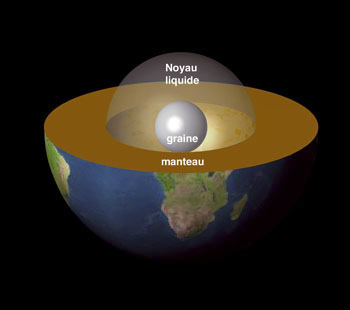 noyau_Terre